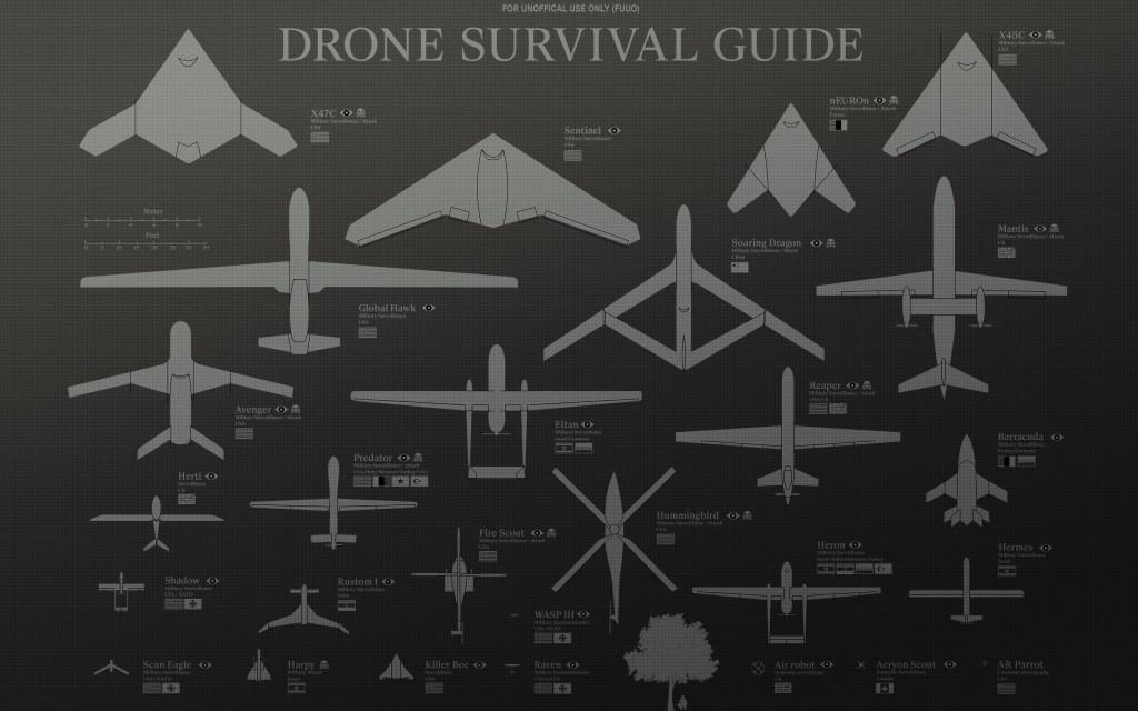 drone-quadcopter-wallpaper